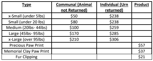 2021 Pricing Cremation - Pet Cremation